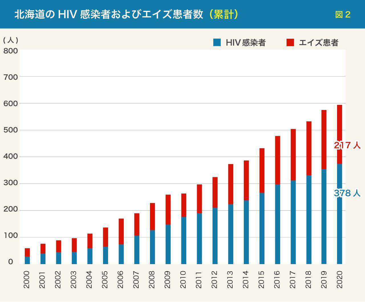 死者 日本 数 累計 コロナ